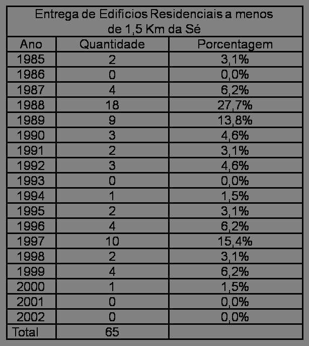 quadro_II