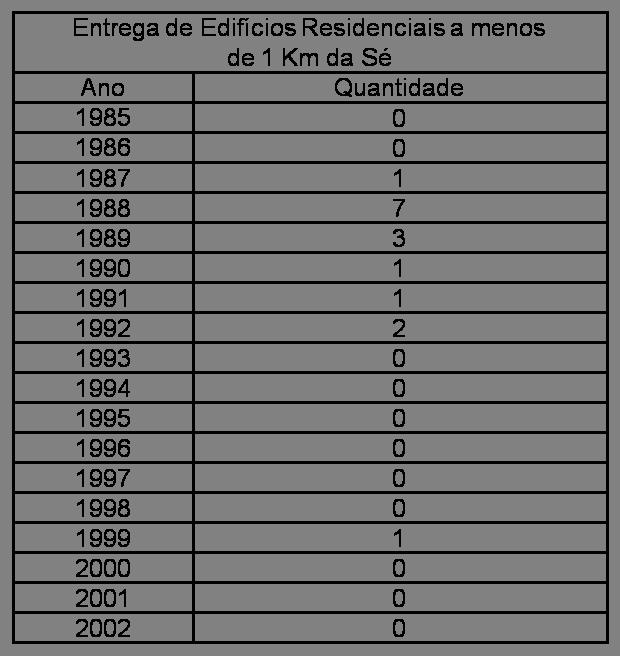 quadro_III