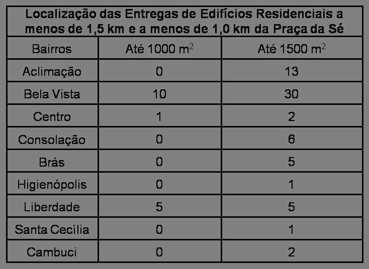 quadro_IV