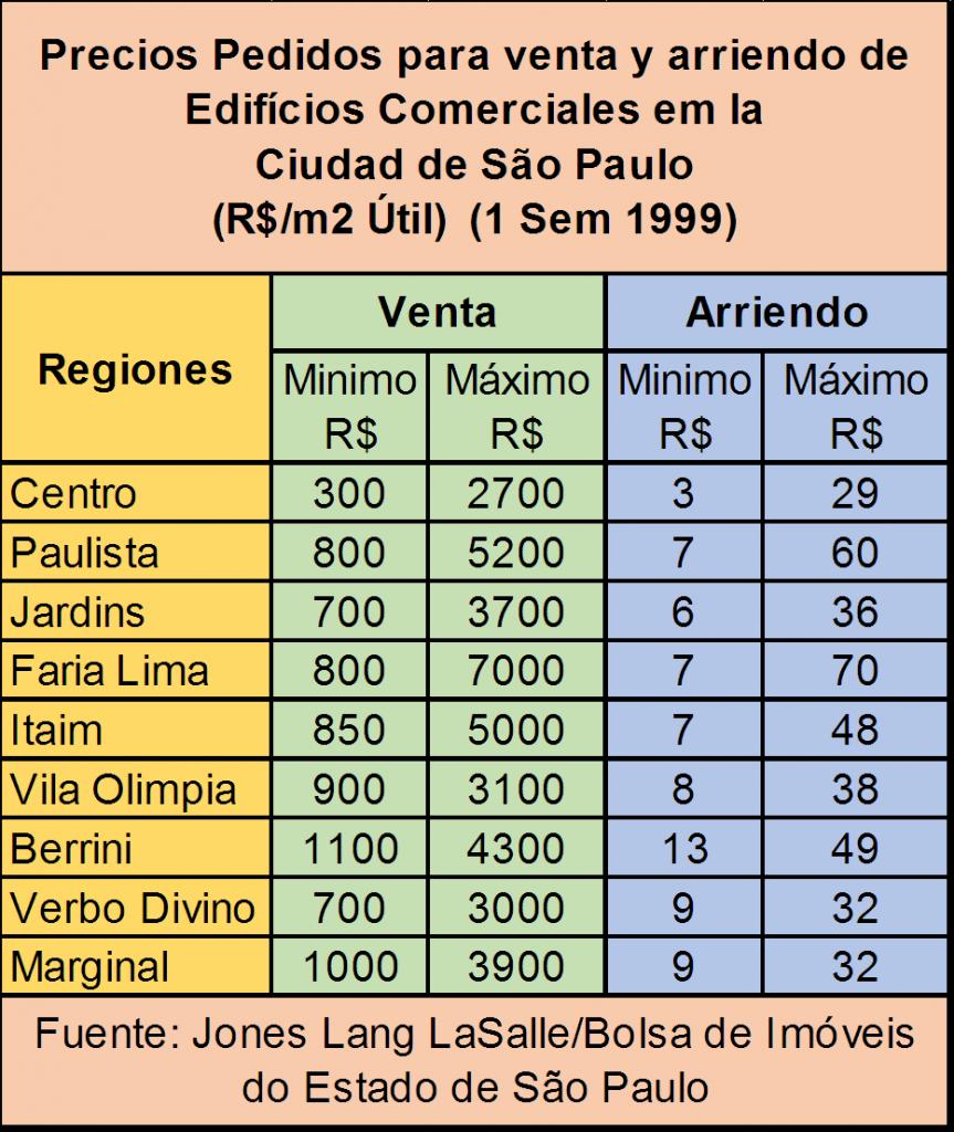 Precios_Pedidos2